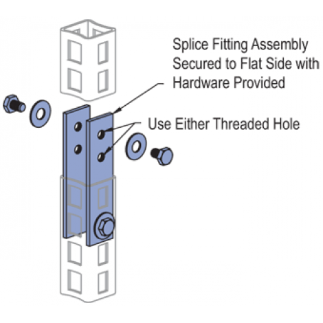 P2822, P2932 -Splice Fitting Assembly (1-5/8