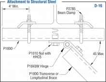 Bracing- Structural Anchor [Structural Steel] Application